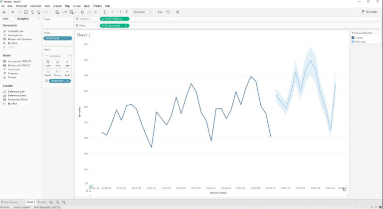 Prognozowanie sprzedaży przy wykorzystaniu systemów BI i modeli statystycznych